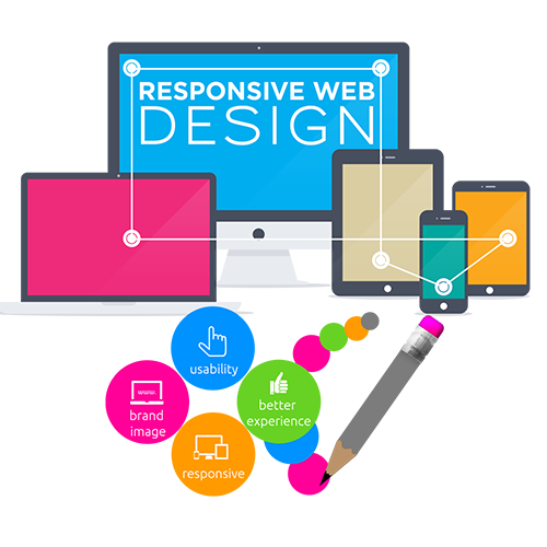 Web Tasarım & Hosting